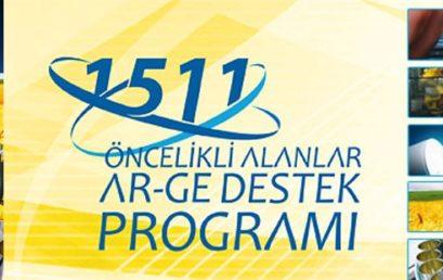 1511-Öncelikli Alanlar Ar-Ge Destek Programı Kapsamında 33 Yeni Çağrı Açıldı